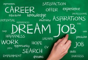 Passive Job Search, Critical Facility, Data Center Engineering, Construction, Operations Jobs